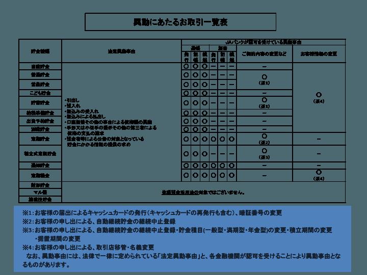 休眠預金活用法2